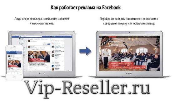 Реклама в группах Facebook