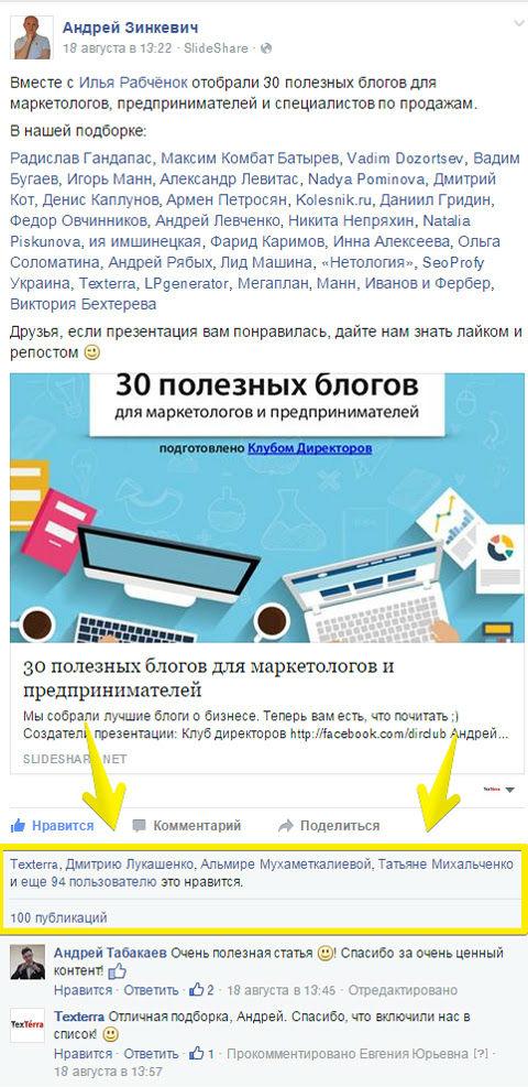 блоги по маркетингу
