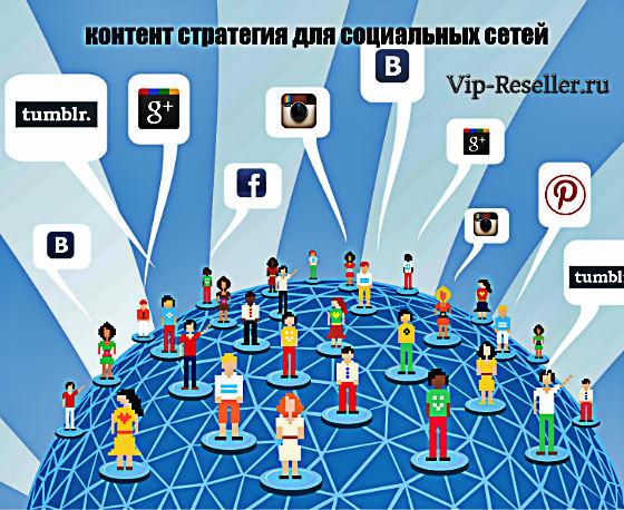 контент стратегия для социальных сетей