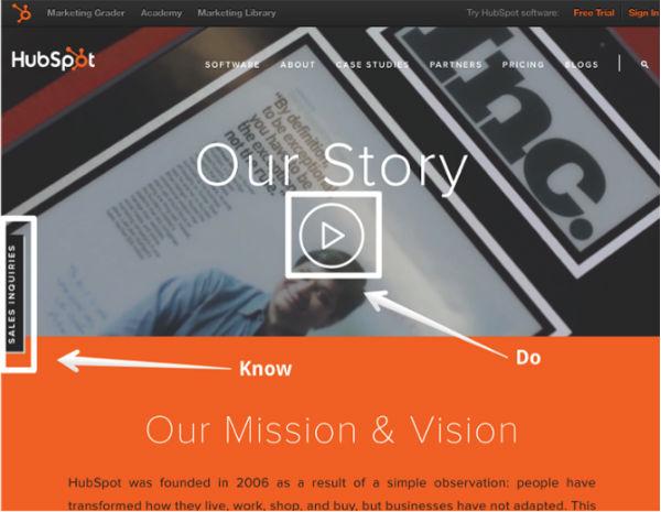 HubSpot-миссия-заявление