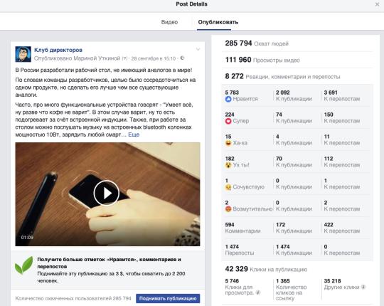 Эффективность рекламы: пример оценки и анализа