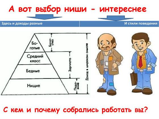 онлайн исследований в России