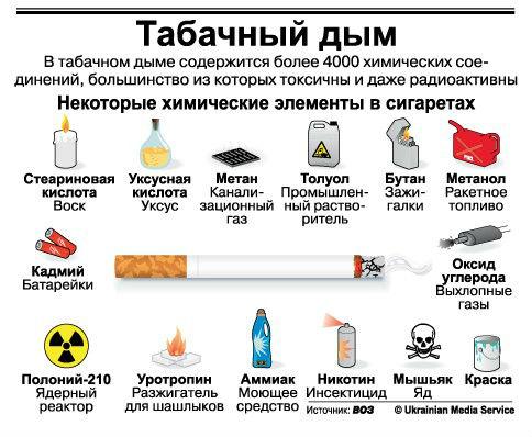 никотин оказывает более пагубное воздействие